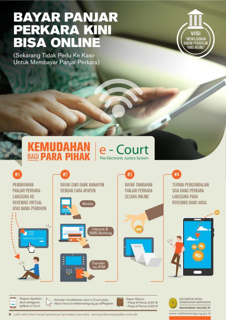 Bayar Panjar Online / E-Payment